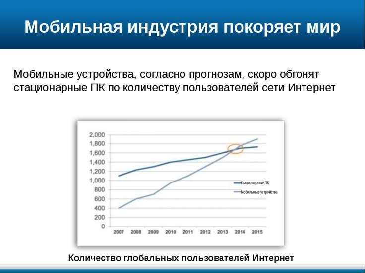 Мобильная индустрия покоряет мир Мобильные устройства, согласно прогнозам, ск...