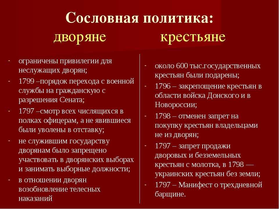 Сословная политика: дворяне крестьяне ограничены привилегии для неслужащих дв...