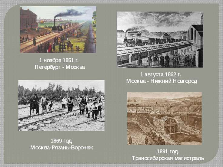1 ноября 1851 г. Петербург - Москва 1 августа 1862 г. Москва - Нижний Новгоро...
