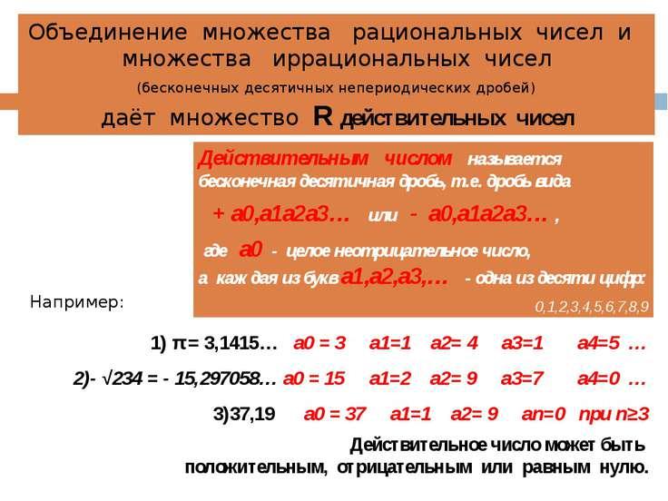 Действительным числом называется бесконечная десятичная дробь, т.е. дробь вид...
