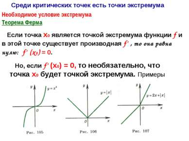 Теорема Ферма Если точка х0 является точкой экстремума функции f и в этой точ...