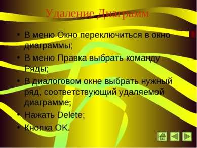 Удаление Диаграмм В меню Окно переключиться в окно диаграммы; В меню Правка в...
