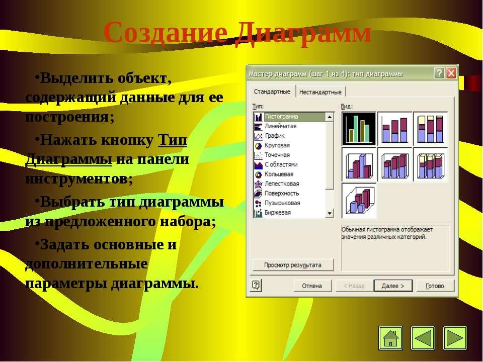Создание Диаграмм Выделить объект, содержащий данные для ее построения; Нажат...