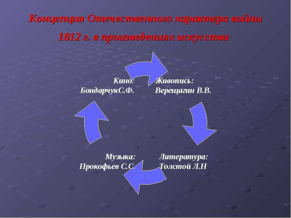 Концепция Отечественного характера войны 1812 г. в произведениях искусства
