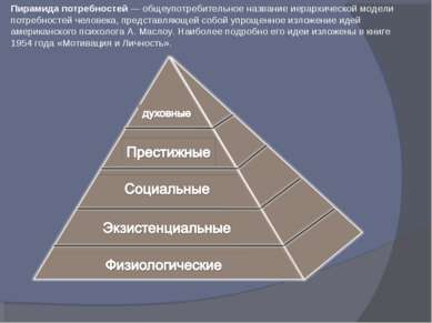 Пирамида потребностей— общеупотребительное название иерархической модели пот...