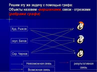 Решим эту же задачу с помощью графа: Объекты назовем -вершинами, связи - отре...