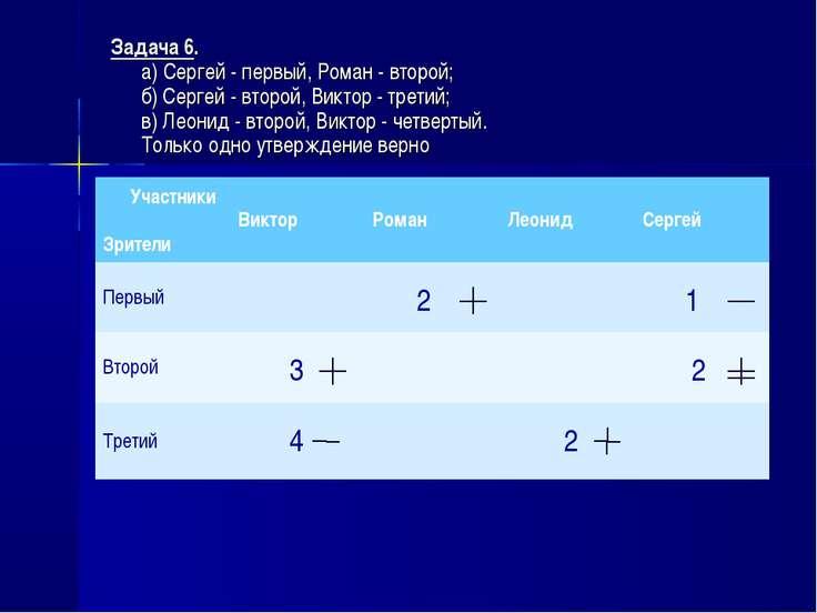 Задача 6. а) Сергей - первый, Роман - второй; б) Сергей - второй, Виктор - тр...
