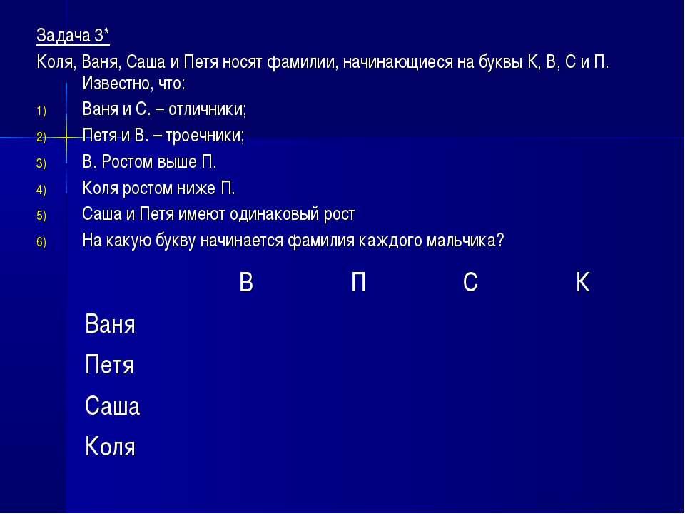 Задача 3* Коля, Ваня, Саша и Петя носят фамилии, начинающиеся на буквы К, В, ...