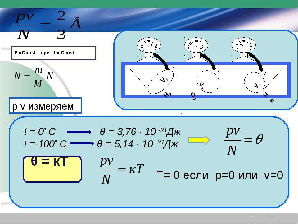 Е =Const при t = Const t = 0º C θ = 3,76 · 10 -21Дж t = 100º C θ = 5,14 · 10 ...