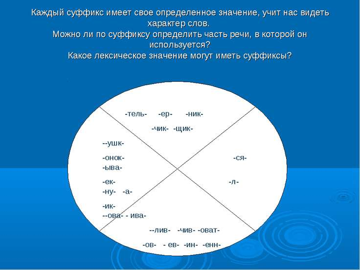 Каждый суффикс имеет свое определенное значение, учит нас видеть характер сло...