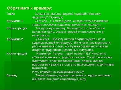Обратимся к примеру: Тезис Аргумент 1 Иллюстрация Аргумент 2 Иллюстрация Выво...