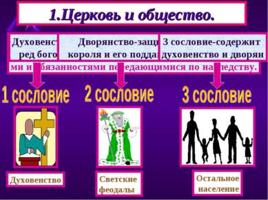1.Церковь и общество. Средневековое общество делилось на сословия- большие гр...