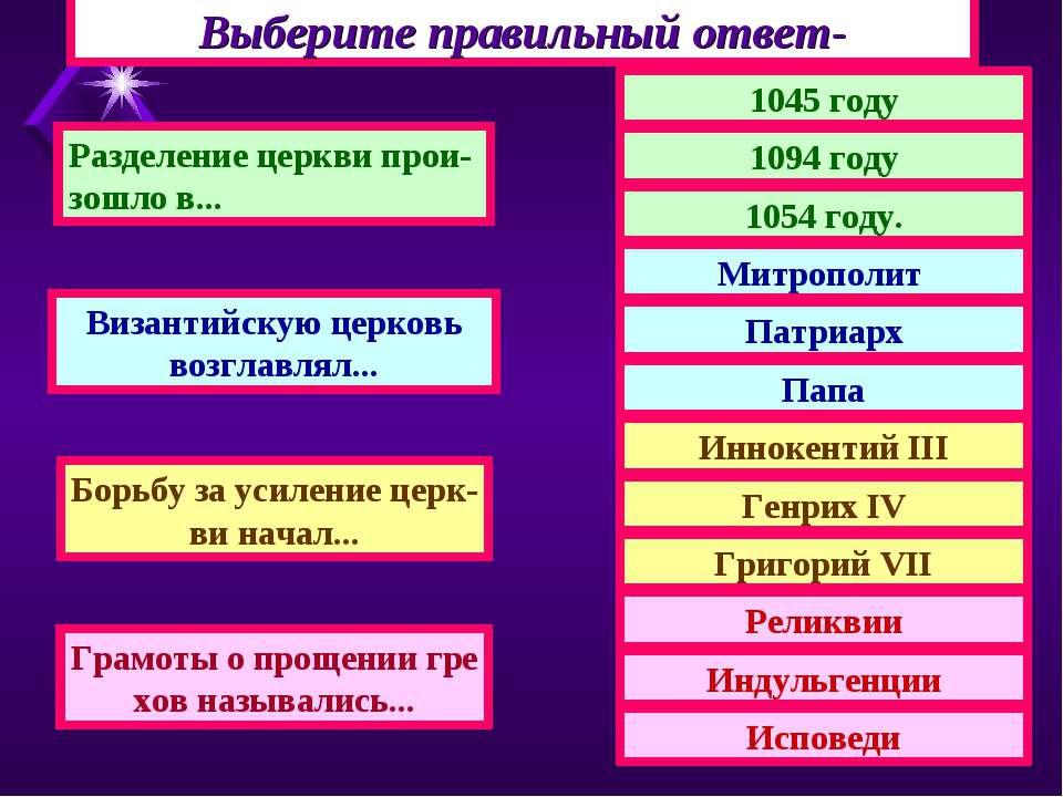 Выберите правильный ответ- Разделение церкви прои- зошло в... Византийскую це...