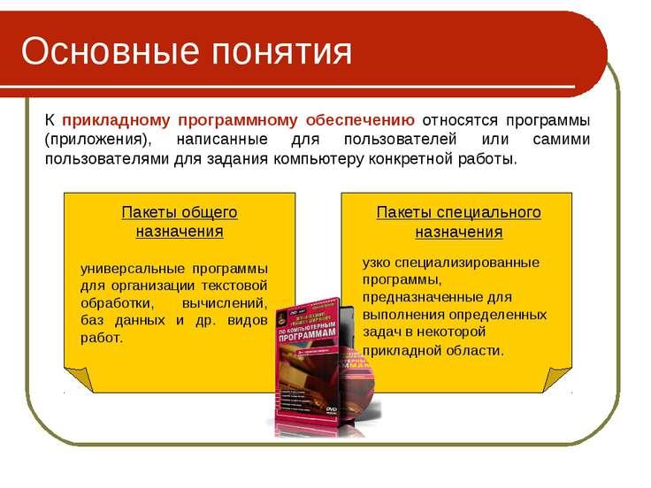 Основные понятия К прикладному программному обеспечению относятся программы (...