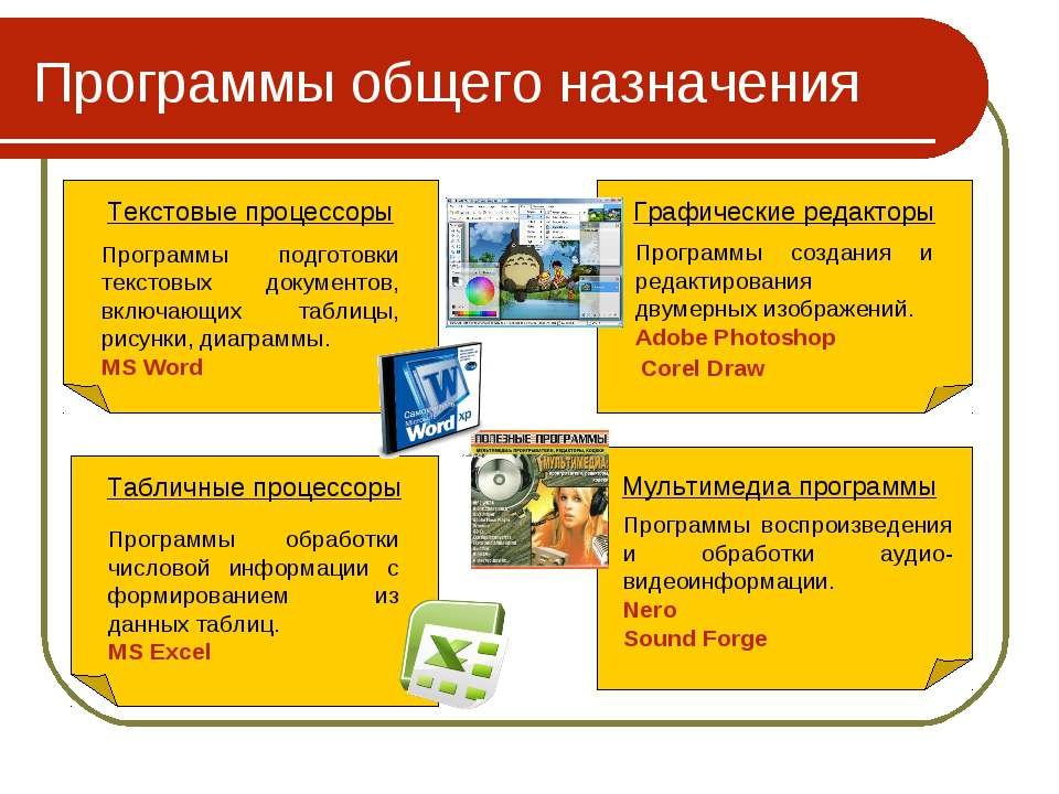 Программы общего назначения