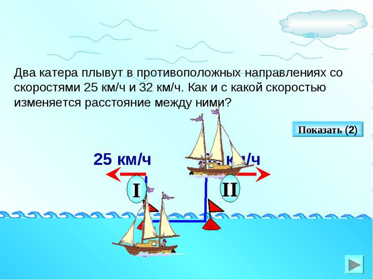 Два катера плывут в противоположных направлениях со скоростями 25 км/ч и 32 к...