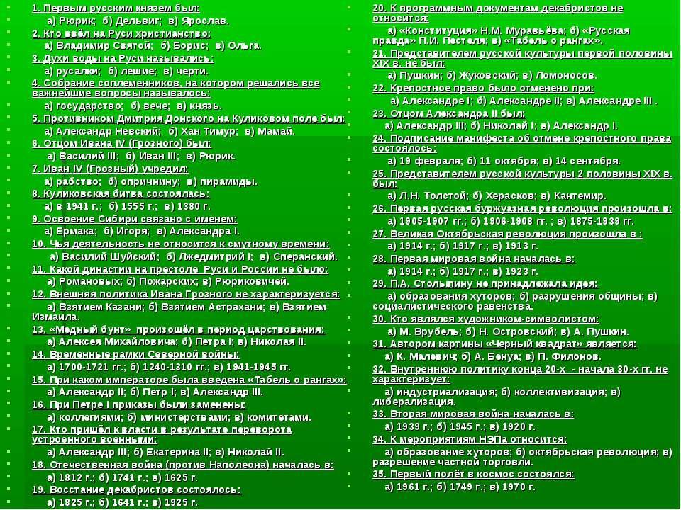 1. Первым русским князем был: а) Рюрик; б) Дельвиг; в) Ярослав. 2. Кто ввёл н...