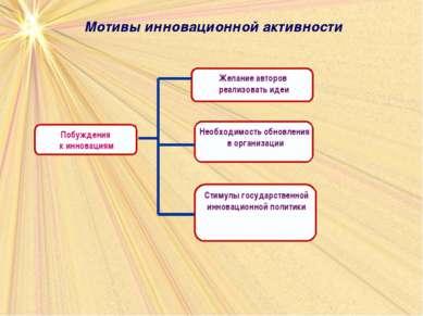 Мотивы инновационной активности
