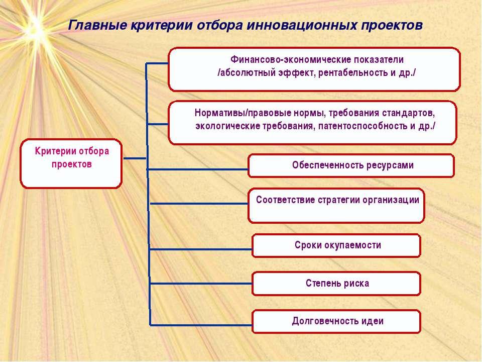 Главные критерии отбора инновационных проектов