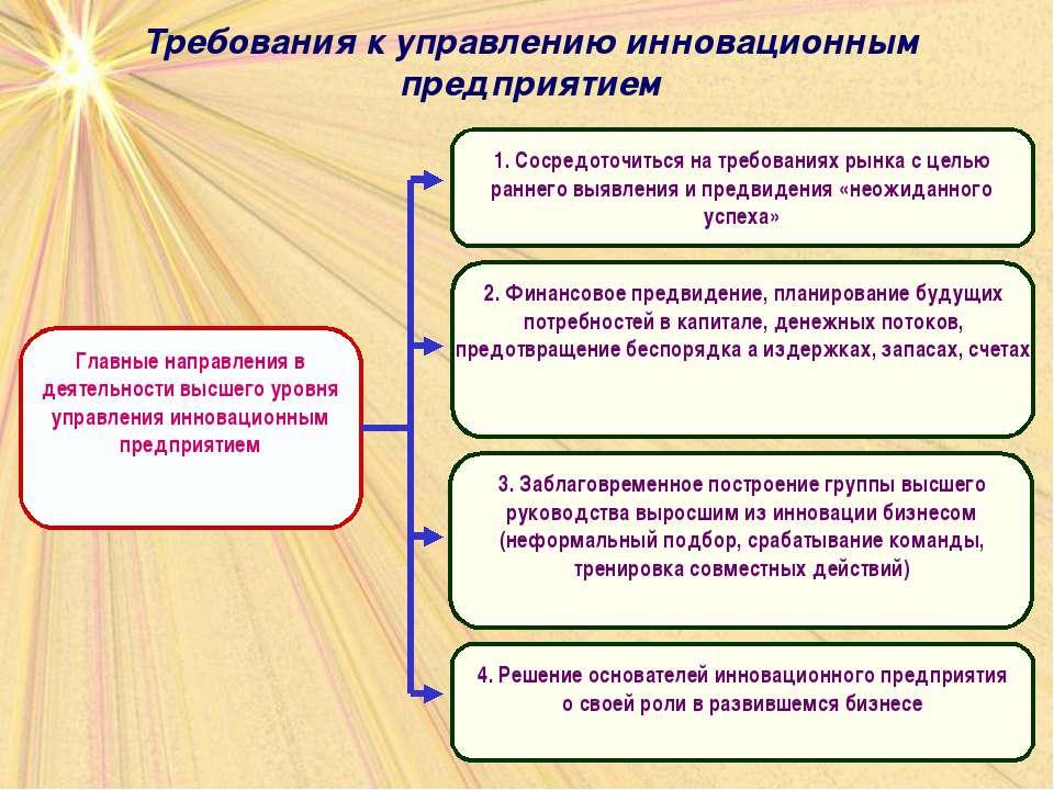 Требования к управлению инновационным предприятием