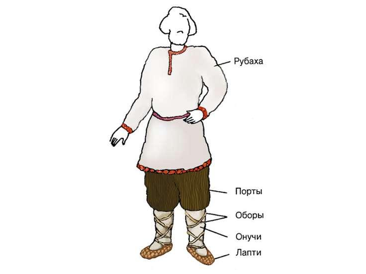 Презентация на тему Одежда в древней Руси презентации по  Одежда в древней Руси
