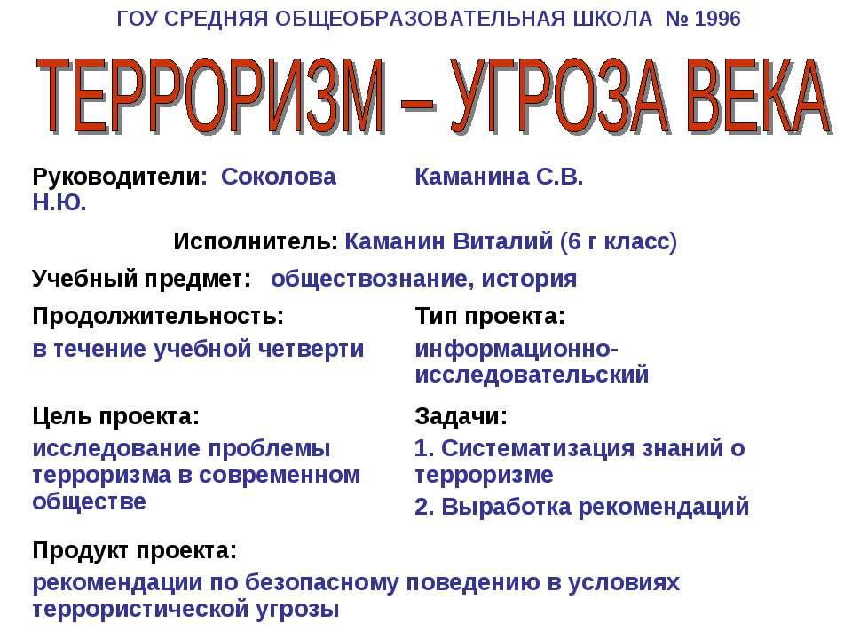 ГОУ СРЕДНЯЯ ОБЩЕОБРАЗОВАТЕЛЬНАЯ ШКОЛА № 1996 Руководители: Соколова Н.Ю. Кама...