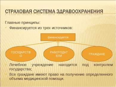 Главные принципы: Финансируется из трех источников: Лечебное учреждение наход...