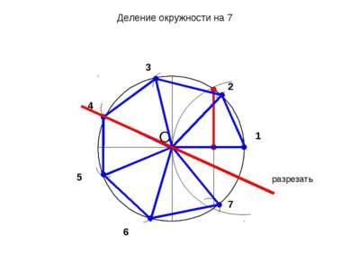 1 2 O 3 4 5 6 7 Деление окружности на 7 разрезать