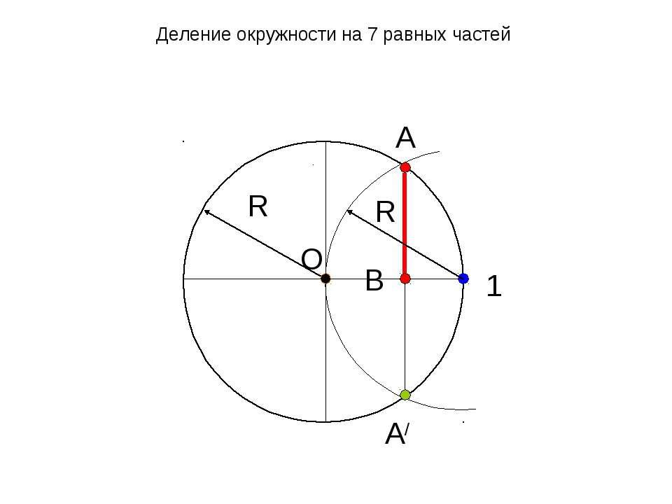 O R А А/ В R 1 Деление окружности на 7 равных частей