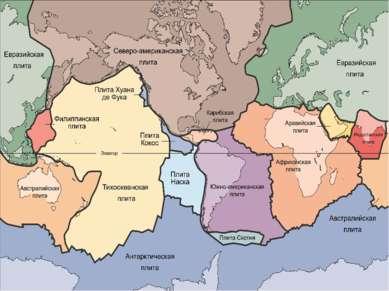Текто ника плит — современная геологическая теория о движении литосферы. Она ...