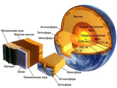 За прошедшие десятилетия тектоника плит значительно изменила свои основные по...