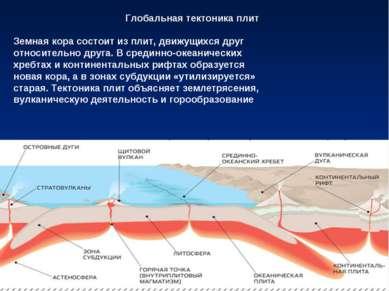 Глобальная тектоника плит Земная кора состоит из плит, движущихся друг относи...