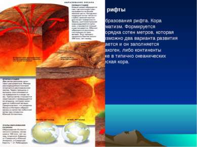 Континентальные рифты Раскол континента на части начинается с образования риф...