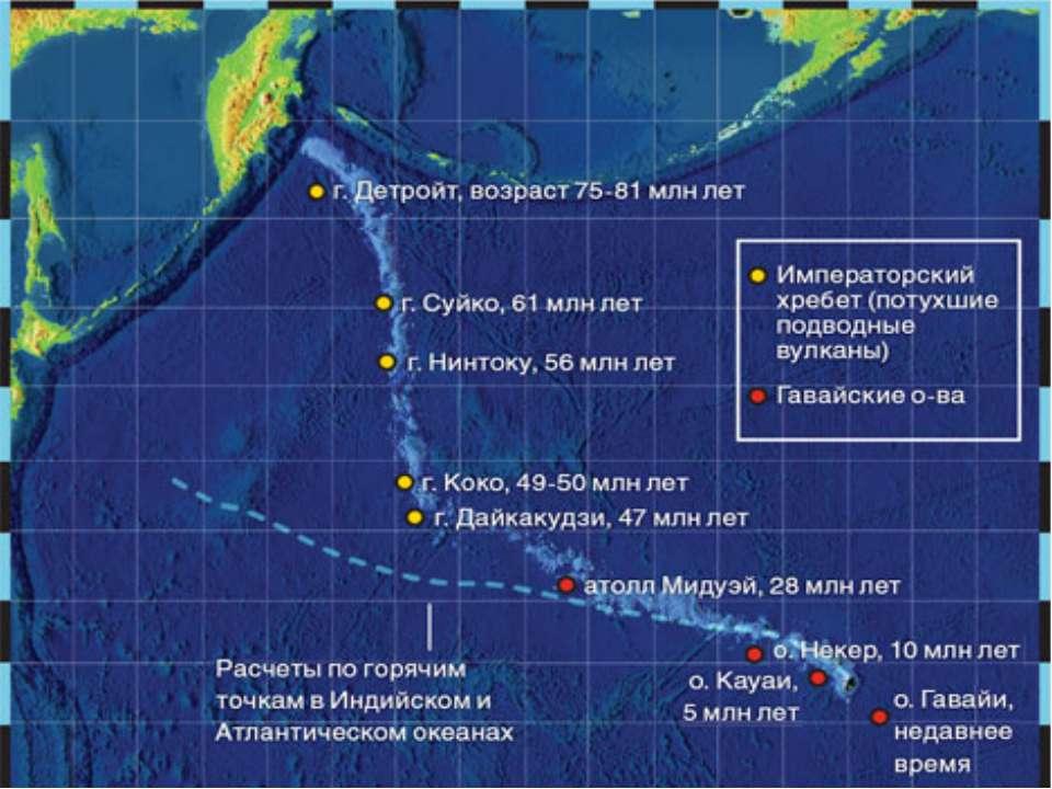 Горячие точки На дне океанов расположены многочисленные вулканические острова...