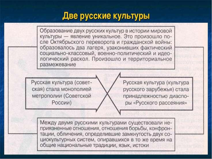 Две русские культуры