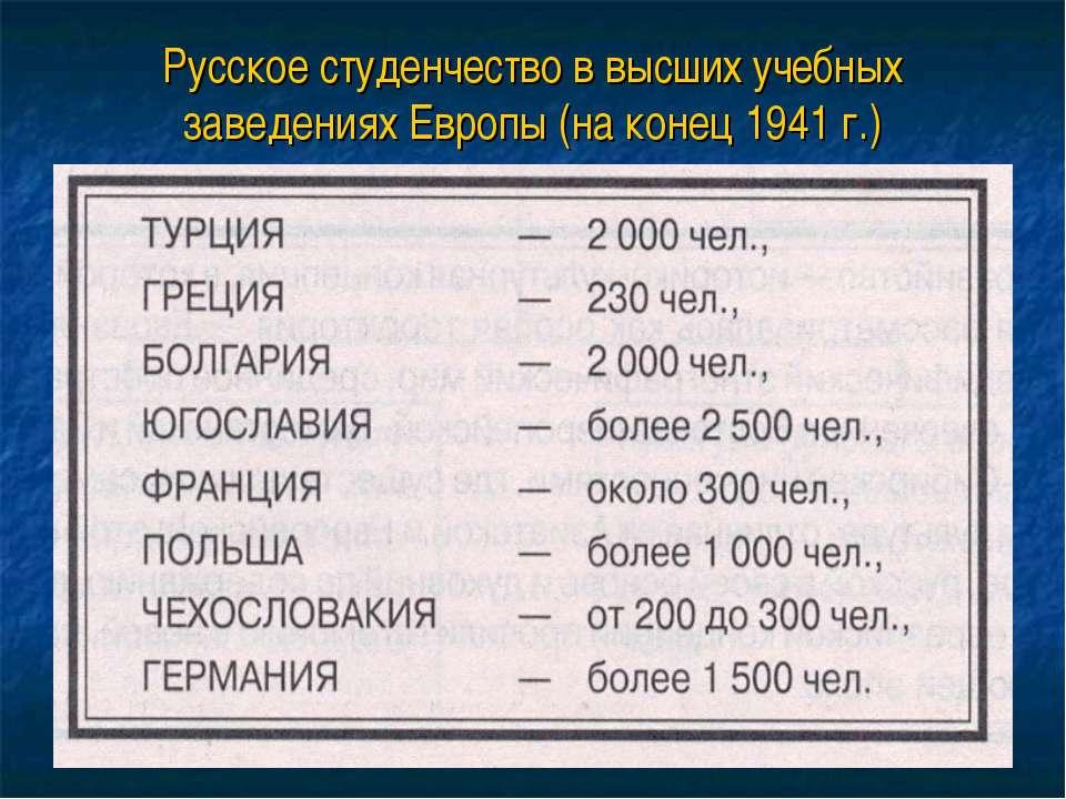 Русское студенчество в высших учебных заведениях Европы (на конец 1941 г.)