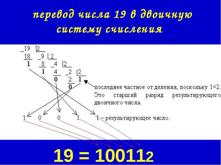 перевод числа 19 в двоичную систему счисления 19 = 100112