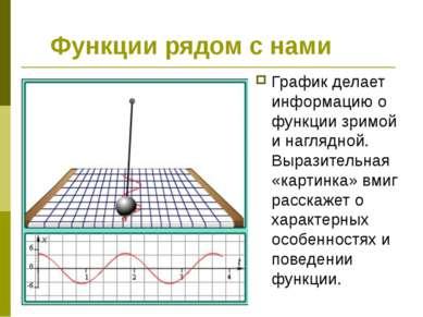 Функции рядом с нами График делает информацию о функции зримой и наглядной. В...