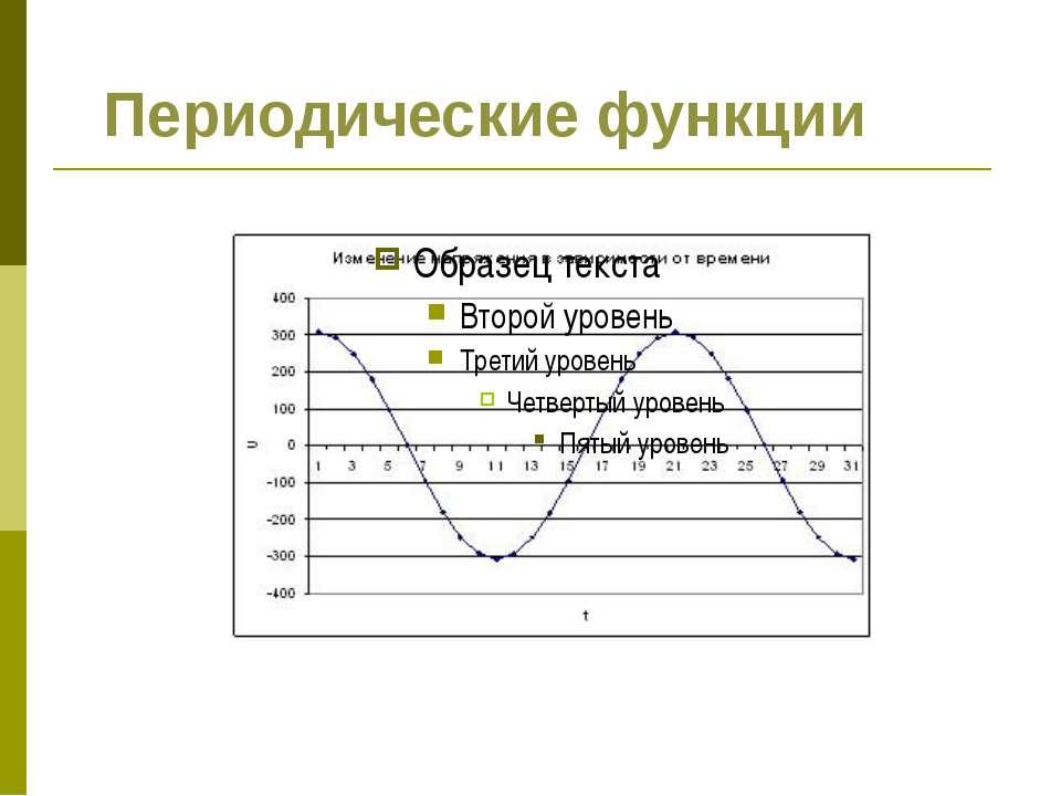 Периодические функции