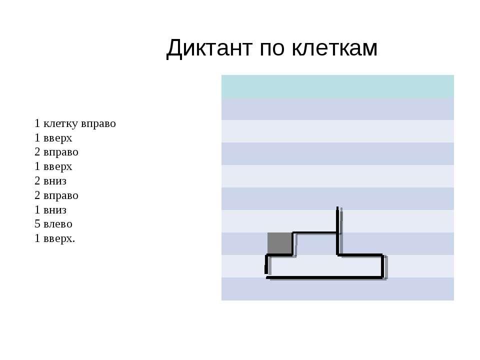 Диктант по клеткам 1 клетку вправо 1 вверх 2 вправо 1 вверх 2 вниз 2 вправо 1...