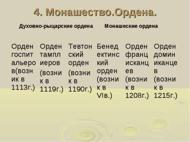 4. Монашество.Ордена. Духовно-рыцарские ордена Монашеские ордена