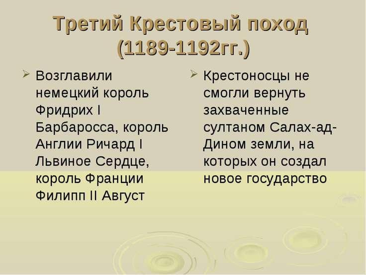 Третий Крестовый поход (1189-1192гг.) Возглавили немецкий король Фридрих I Ба...