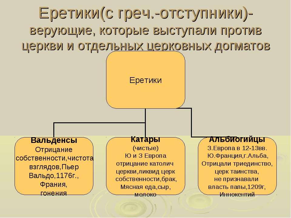 Еретики(с греч.-отступники)-верующие, которые выступали против церкви и отдел...