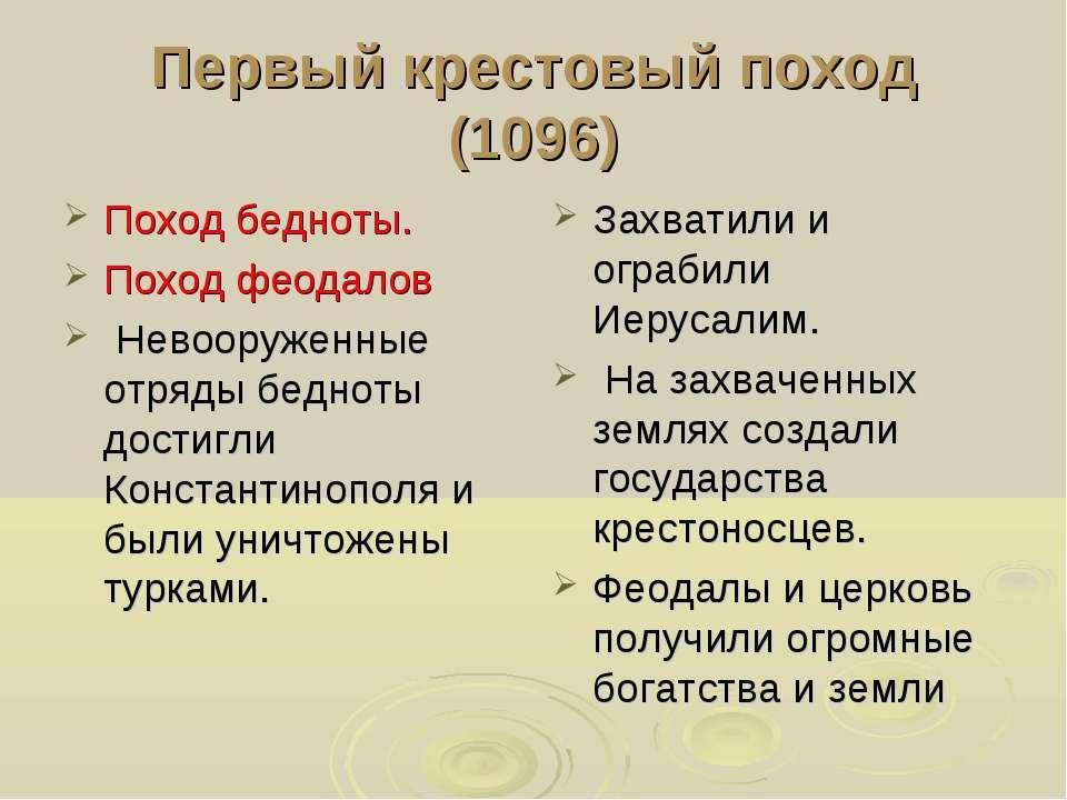 Первый крестовый поход (1096) Поход бедноты. Поход феодалов Невооруженные отр...