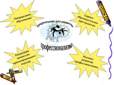Непрерывное образование Единое образовательное пространство Концепция личност...