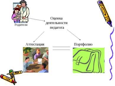 Оценка деятельности педагога Аттестация Портфолио Родители