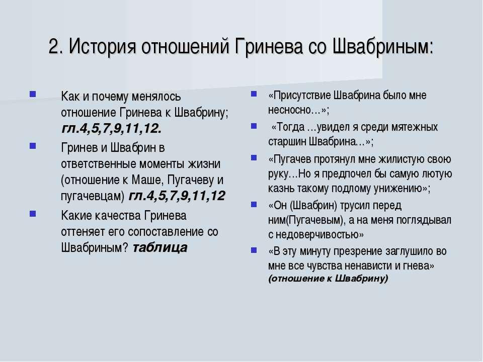 2. История отношений Гринева со Швабриным: Как и почему менялось отношение Гр...