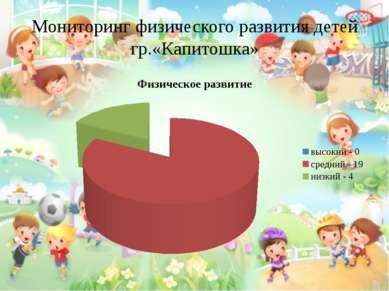 Мониторинг физического развития детей гр.«Капитошка»