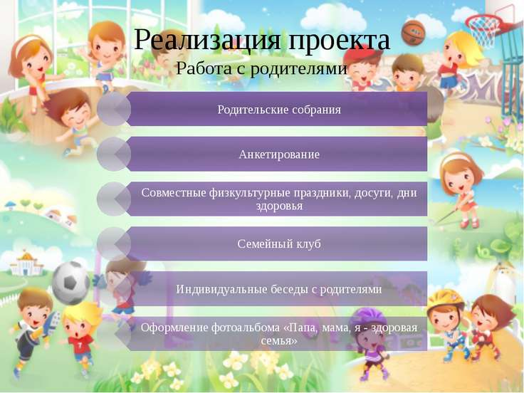 Реализация проекта Работа с родителями