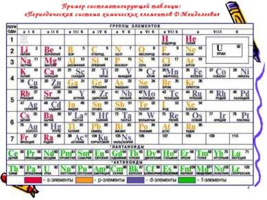* Пример систематизирующей таблицы: «Периодическая система химических элемент...